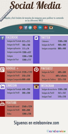social media dimensiones_verf (1)